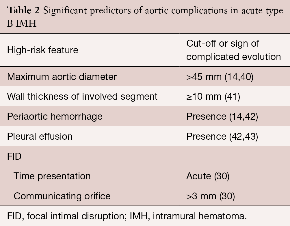 Intramural hematoma and penetrating ulcer in the descending aorta